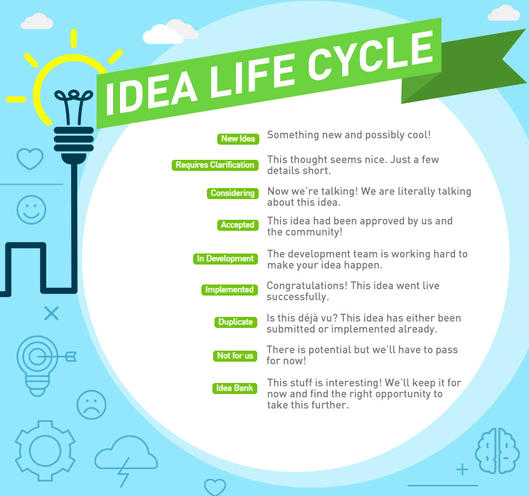 Idea-Life-Cycle.png