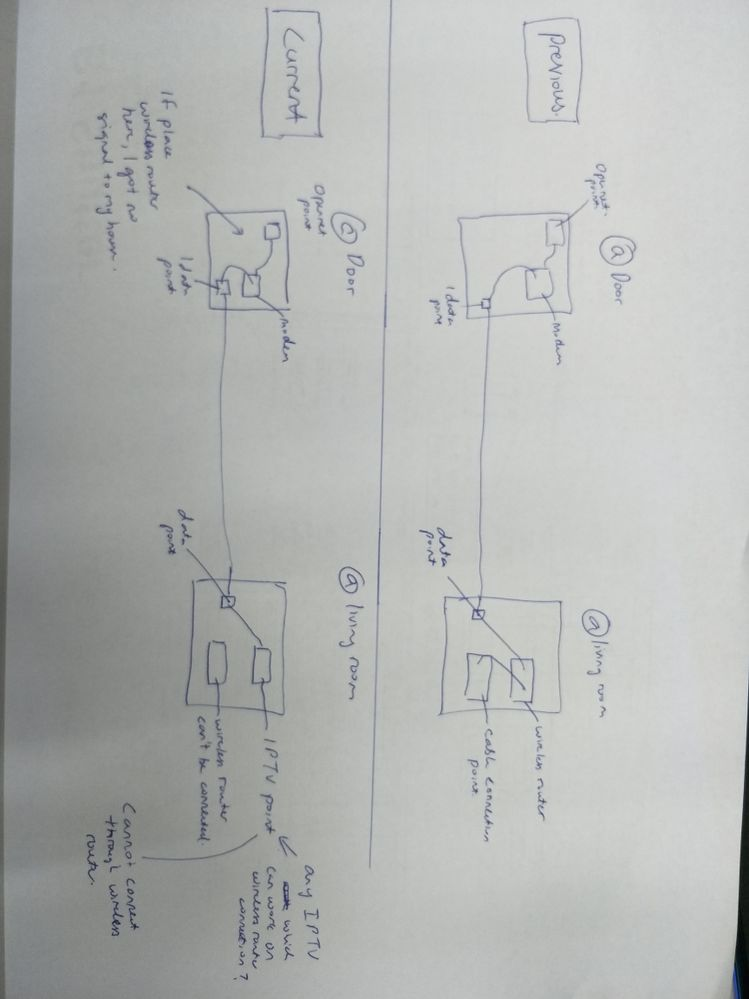 Sketch of my home wire connection